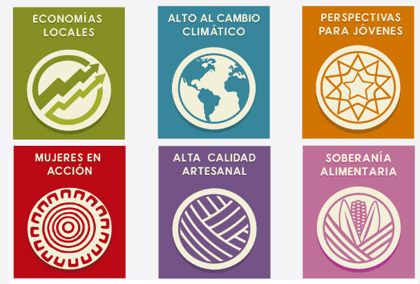 Principios fundamentales del SPP Global.