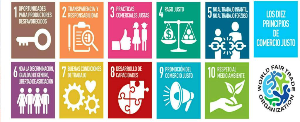 los 10 principios fundamentales del Comercio Justo.