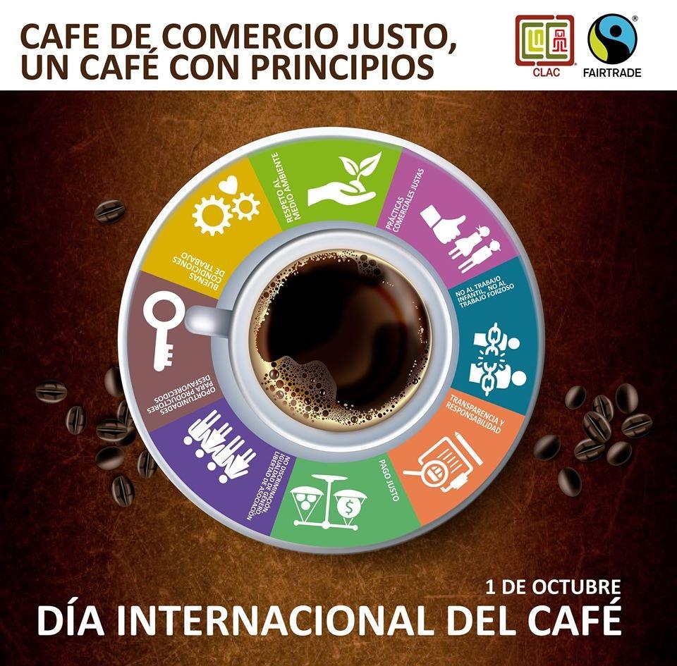Taza de café sobre plato que muestra los principios del comercio justo.