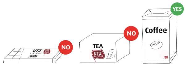 Diagrama que muestra el uso correcto del sello UTZ en empaques de café.